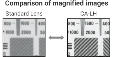 [Comparison of magnified images] Standard Lens / CA-LH